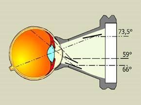 Осмотр глазного дна с линзой Гольдмана у офтальмолога-ретинолога